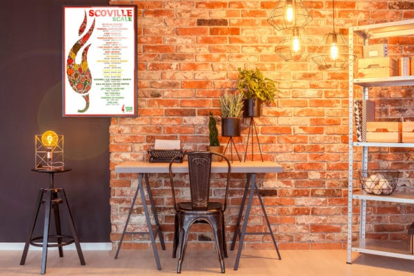 Scoville Scale Poster - VolimLjuto.com